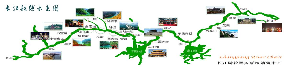 長江航線圖